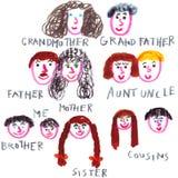 сделанное ребенком рисуя фамильное дерев дерево Стоковое Изображение RF