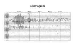 сейсмограмма иллюстрация вектора