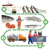Сельскохозяйственное производство рыб иллюстрация вектора
