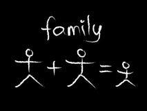 семья chalkboard Стоковое Изображение