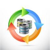 серверы постоянн работая иллюстрация Стоковое Изображение RF