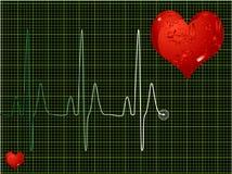 сердце удара зеленое Стоковое Фото