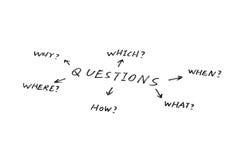 Серии вопросов Стоковая Фотография RF