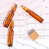 Сердечно-сосудистое заболевание в диабетиках стоковые фотографии rf
