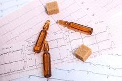 Сердечно-сосудистое заболевание в диабетиках стоковое фото rf