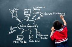 сеть принципиальной схемы облака Стоковые Фото