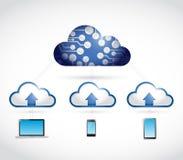 Сеть технологии облака бинарная электронная иллюстрация штока