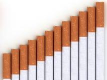 сигареты предпосылки изолировали белизну Стоковые Фото