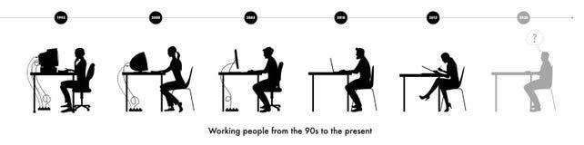 Силуэты людей и женщин работая с 90's к настоящему моменту Стоковые Фотографии RF