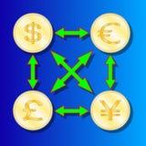 символы валютной биржи, доллар, фунт, знаки евро и иен иллюстрация вектора