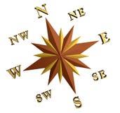символ компаса Стоковая Фотография