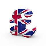 символ фунта Стоковое Фото