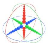 символ rgb Стоковая Фотография
