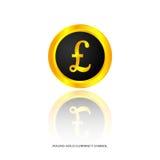 Символ Англии фунта бесплатная иллюстрация