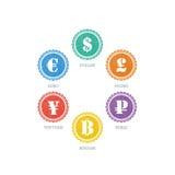 Символы валют основного направления фунта рубля Bitcoin юаней иен доллара евро на экране подписывают Стоковая Фотография