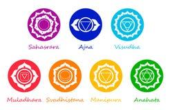 Символы Chakra иллюстрация вектора