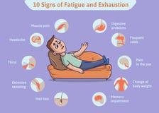 10 симптомов Overfatigue и высасывания Иллюстрация Infographics вектора медицинская Стоковые Фотографии RF
