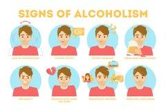 Симптомы алкоголизма Опасность от алкоголизма infographic иллюстрация штока
