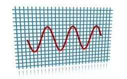 синус кривого Стоковое Изображение RF