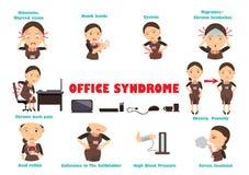 Синдром офиса бесплатная иллюстрация