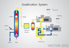 Система газифицированием иллюстрация вектора