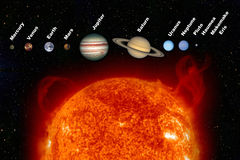 система космоса образования солнечная Стоковые Фотографии RF