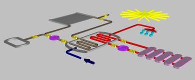 Система солнечного отопления Стоковая Фотография RF