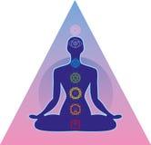 система chakra людская иллюстрация вектора