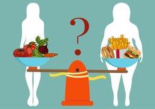 Силуэты женщин утончают и толстый с овощами и быстрым foo Стоковая Фотография