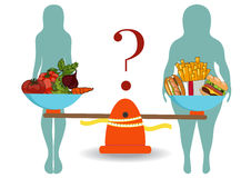 Силуэты женщин утончают и толстый с овощами, фаст-фудом Стоковое Изображение