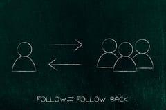 Следующий и следовать назад потребителем рядом с группой в составе другие и двойник иллюстрация вектора