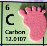 след ноги углерода Стоковые Изображения