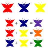 Смешивание комбинации основных цветов экспликации Стоковое фото RF