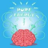 Смешной плакат: мозг с электродами подпитанными и текстом для того чтобы конструировать знамя или покрыть прибор также вектор илл Стоковая Фотография