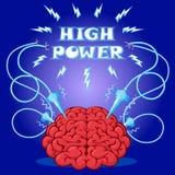 Смешной плакат: мозг с электродами подпитанными и текстом для того чтобы конструировать знамя или покрыть прибор также вектор илл Стоковое фото RF