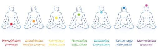 Смыслы цветов немца 7 женщины Chakras бесплатная иллюстрация