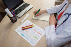 Снятый женских рук ` s врача Деятельность ` s доктора медицины Стоковые Изображения