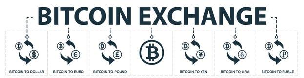 Собрание значков обменом Bitcoin установленное Включает простые элементы как Bitcoin к доллару, Bitcoin к евро, английскому фунту бесплатная иллюстрация