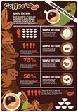 Собрание элементов infographics кофе, вектор Стоковое Изображение