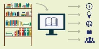 Современная библиотека горизонтальная Стоковое фото RF