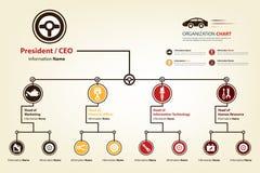 Современная и умная организационная схема в автомобильное промышленном внутри Стоковые Фотографии RF