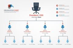 Современная и умная организационная схема в которой приложите значок стула внутри Стоковые Фото