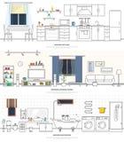 Современные интерьеры кухни, живущей комнаты и ванной комнаты Мебель и аксессуары Иллюстрация вектора в линейном стиле Стоковая Фотография