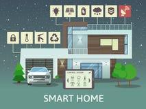 Современный большой умный дом с террасой, на ноче Плоская концепция стиля дизайна, система централизованного контроля также векто Стоковые Изображения RF