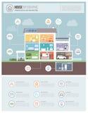 Современный дом infographic иллюстрация штока