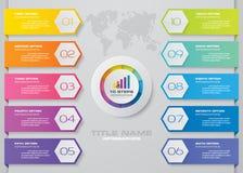 Современный шаблон infographics дела представления 10 вариантов иллюстрация вектора