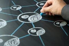 соединения принципиальной схемы chalkboard мелка дела классн классного рисуя social фото людей сети сети средств Стоковая Фотография