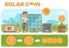 Солнечная концепция монетки бесплатная иллюстрация