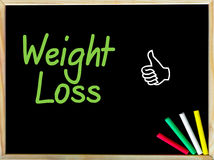 Сообщение потери веса и как знак Стоковая Фотография