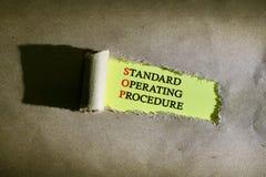 Сорванная бумага с МЕТОДОМ РАБОТЫ слова СТАНДАРТА стоковое изображение rf